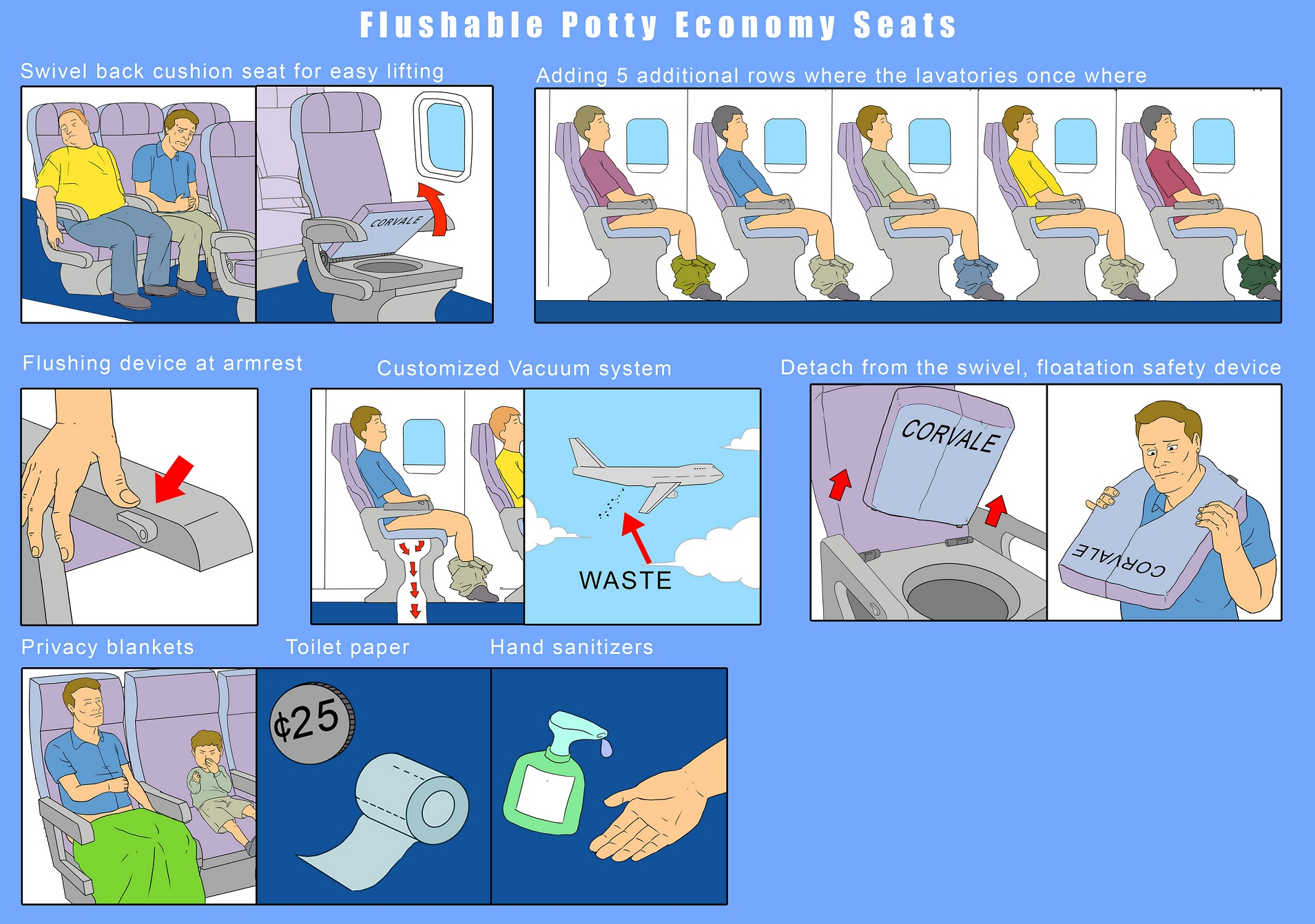 Flushable U.S Low Cost Airlines Excited to start Providing Flushable Potty Economy Seats